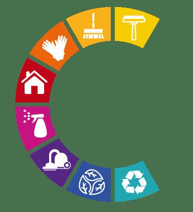 Logo en cercle pour représenter le nettoyage des locaux bureau et entreprise
